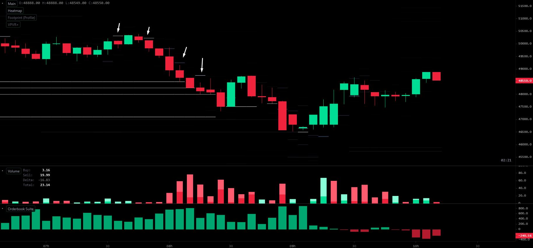 5,64 tỷ đô la được thanh lý trong 24 giờ khi Bitcoin tiếp tục thua lỗ – Một cuộc biểu tình cứu trợ sắp đến gần?